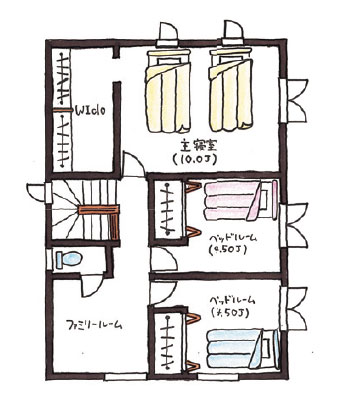 Swedish Style 35坪プランのイメージ図 2F